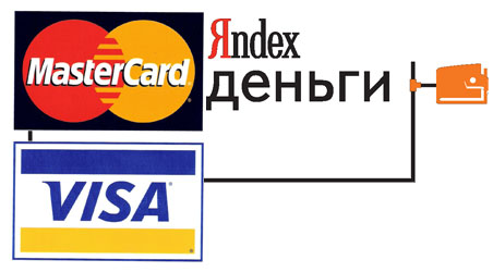 Yandex.Деньги, Visa, MasterCard (сайт Минской школы киноискусства)