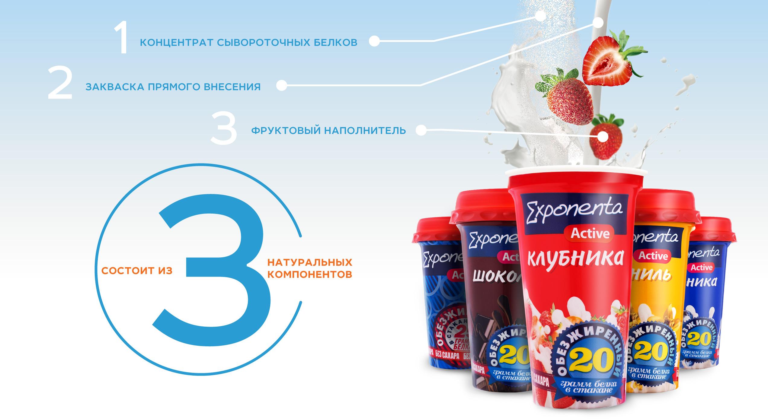 Exponenta состоит из3натуральных компонентов: концентрат сывороточных белков, закваска прямого внесения, фруктовый наполнитель (сайт Минской школы киноискусства)