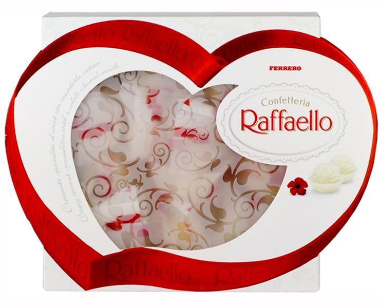 Confetteria Rafaello. Ferrero (сайт Минской школы киноискусства)