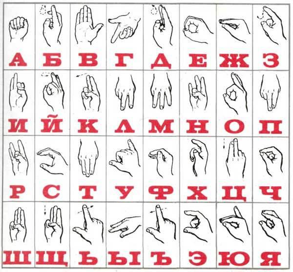 Буквы вжестовом языке (сайт Минской школы киноискусства)