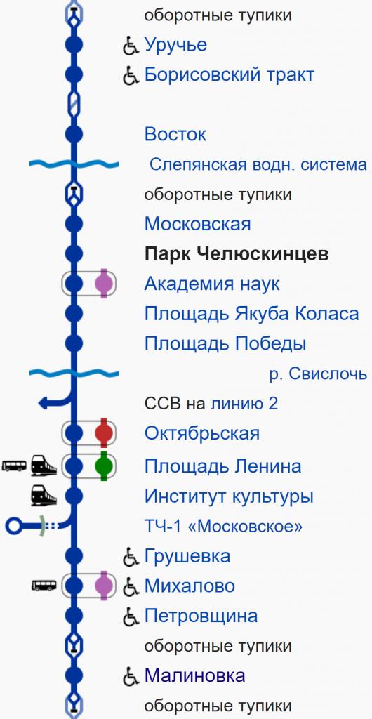 Схема Московской линии Минского Метрополитена (Минск, Беларусь)