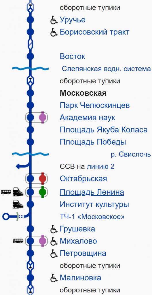 Схема Московской линии Минского метрополитена (Минск, Беларусь): станция «Московская»